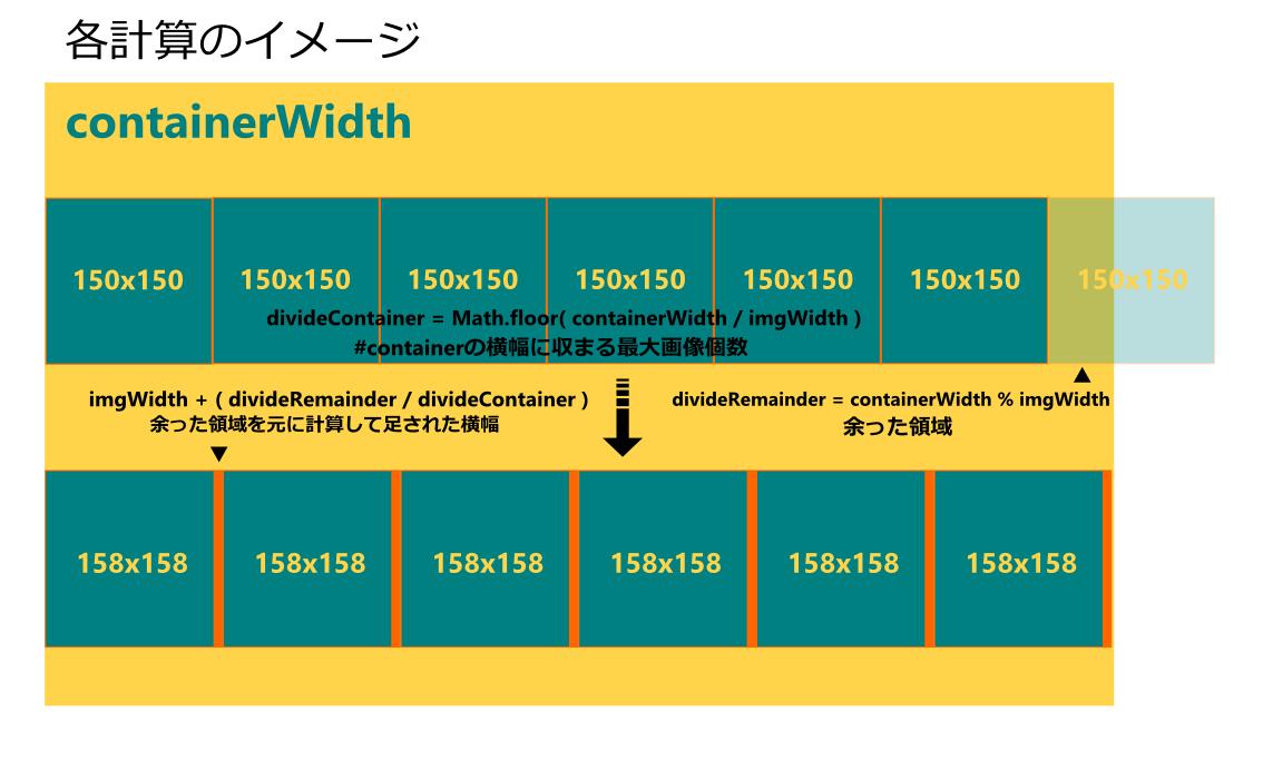 画像敷き詰め計算のイメージ